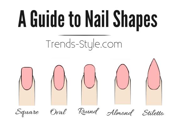 A Guide To Nail Shapes