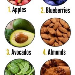 Top 8 Foods toBurn Fat & Lose Weight