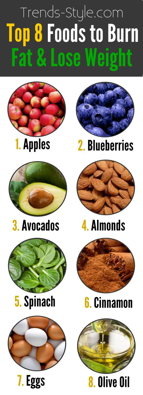 Top 8 Foods toBurn Fat & Lose Weight